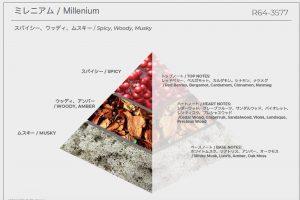 ミレニアムの香りのピラミッド